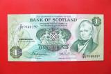SCOTIA  -  1 Pound 1980