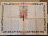 calendar ortodox din anul 1976