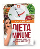 Dieta-Minune | Anca Bejan