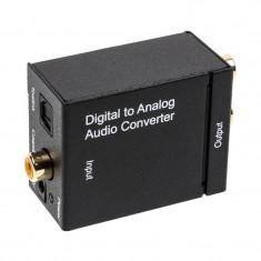 Audio converter OEM digital to audio TOSLINK / 2xRCA