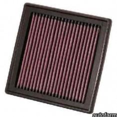 Filtru aer sport SUZUKI SX4 (EY GY) KN Filters 33 2399