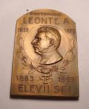 Placheta Doctor Leonte Spitalul Filantropia Spitalul Brancovenesc 1913 UNC RARA