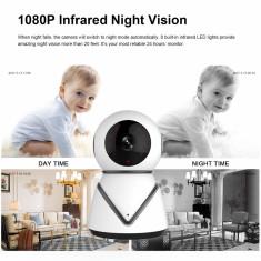 Camera Supraveghere IP Wireless Copii HD 720P MicroSD Vedere Nocturna 7M