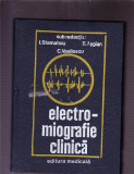 ELECTRO-MIOGRAFIE CLINICA