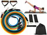 Benzi de rezistenta pentru fitness