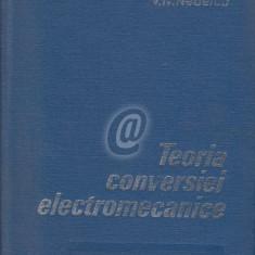 Teoria conversiei electromecanice