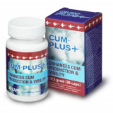 Cumpara ieftin Cum Plus, supliment marire testosteron si volum sperma, 30 capsule