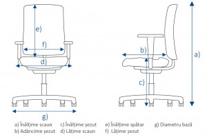 Taburet profesional Labor cu Baza crom, Mecanism simplu si Suport Picioare Elena, Tapiterie Eco Lana, 54 x 42 cm
