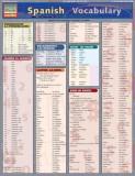 Spanish Vocabulary Laminate Reference Chart