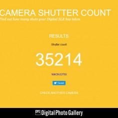 Nikon D750 FullFrame