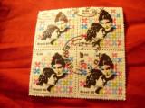 Bloc 4 val. Brazilia 1980 -Personalitati -100 ani Hellen Keller ,4xval.0,3 stamp, Stampilat