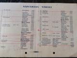 Lista vinurilor Min. Cooperatiei 1937, degustarea oficiala,saptamana vinului